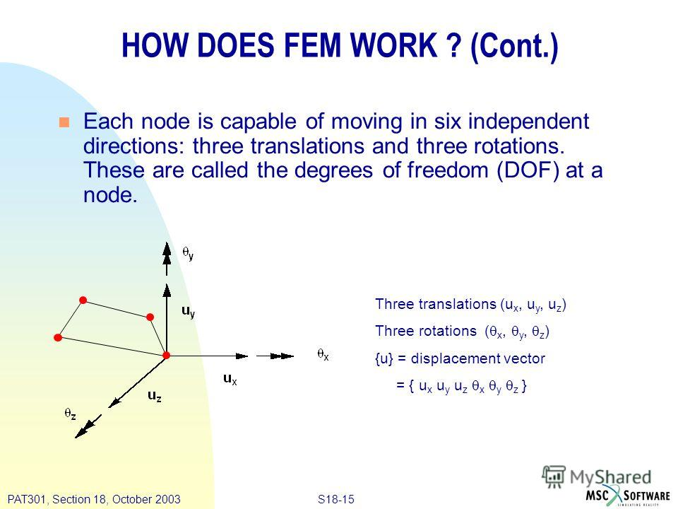 S18-15PAT301, Section 18, October 2003 HOW DOES FEM WORK ? (Cont.) Three translations (u x, u y, u z ) Three rotations ( x, y, z ) {u} = displacement vector = { u x u y u z x y z } Each node is capable of moving in six independent directions: three t