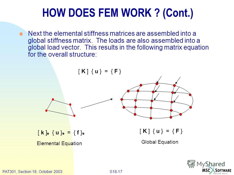 S18-17PAT301, Section 18, October 2003 HOW DOES FEM WORK ? (Cont.) n Next the elemental stiffness matrices are assembled into a global stiffness matrix. The loads are also assembled into a global load vector. This results in the following matrix equa