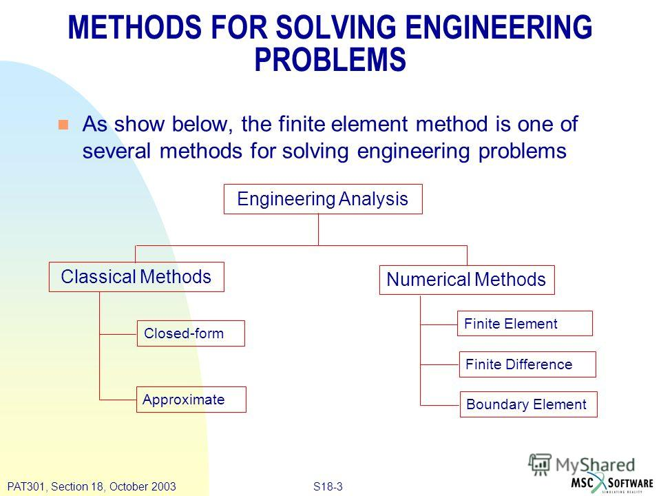 S18-3PAT301, Section 18, October 2003 Engineering Analysis Classical Methods Numerical Methods Closed-form Approximate Finite Element Finite Difference Boundary Element METHODS FOR SOLVING ENGINEERING PROBLEMS As show below, the finite element method