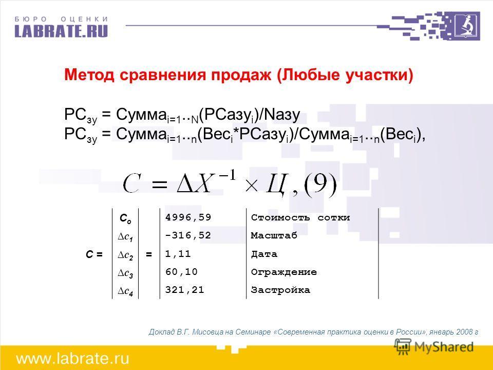 Метод сравнения продаж (Любые участки) РС зу = Сумма i=1.. N (РСазу i )/Nазу РС зу = Сумма i=1.. n (Вес i *РСазу i )/Сумма i=1.. n (Вес i ), Со Со 4996,59Стоимость сотки с 1 с 1 -316,52Масштаб С =С = с 2 с 2 = 1,11Дата с 3 с 3 60,10Ограждение с 4 с 4