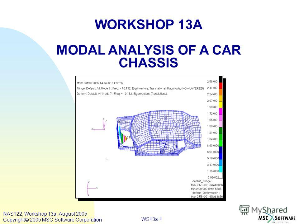 WS13a-1 WORKSHOP 13A MODAL ANALYSIS OF A CAR CHASSIS NAS122, Workshop 13a, August 2005 Copyright 2005 MSC.Software Corporation