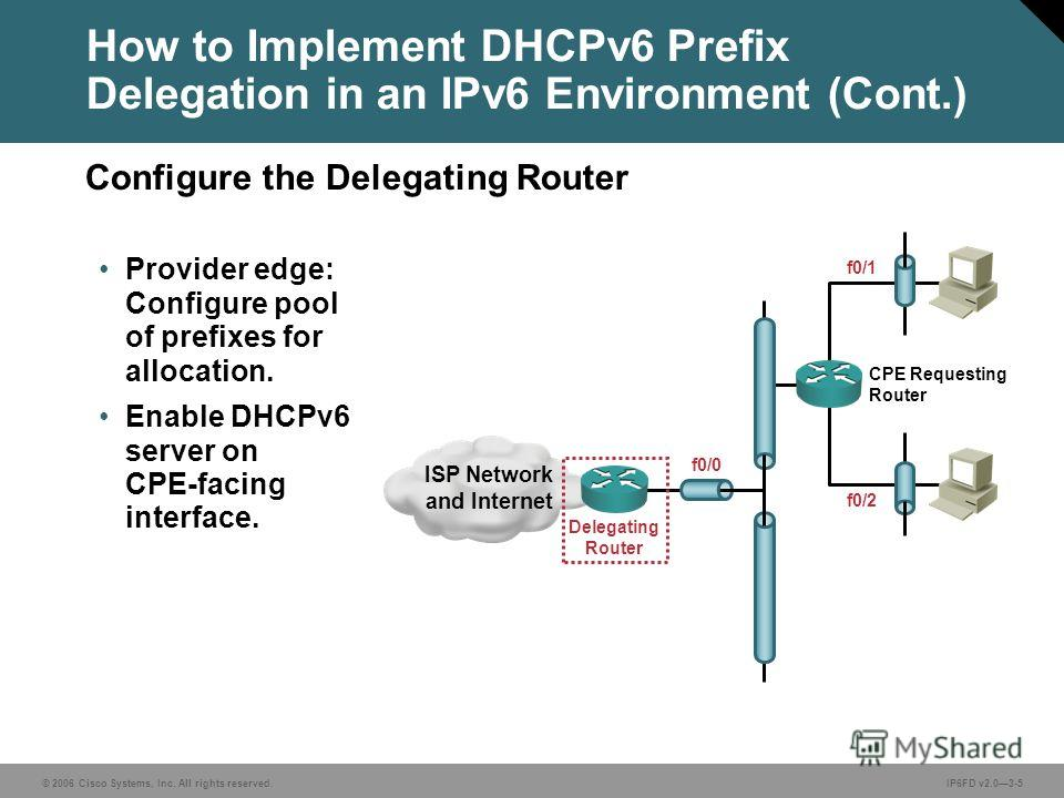 © 2006 Cisco Systems, Inc. All rights reserved.IP6FD v2.03-5 Provider edge: Configure pool of prefixes for allocation. Enable DHCPv6 server on CPE-facing interface. Configure the Delegating Router How to Implement DHCPv6 Prefix Delegation in an IPv6