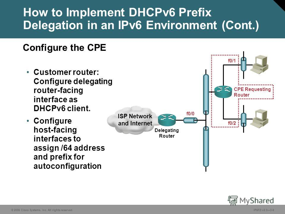 © 2006 Cisco Systems, Inc. All rights reserved.IP6FD v2.03-6 Customer router: Configure delegating router-facing interface as DHCPv6 client. Configure host-facing interfaces to assign /64 address and prefix for autoconfiguration Configure the CPE How