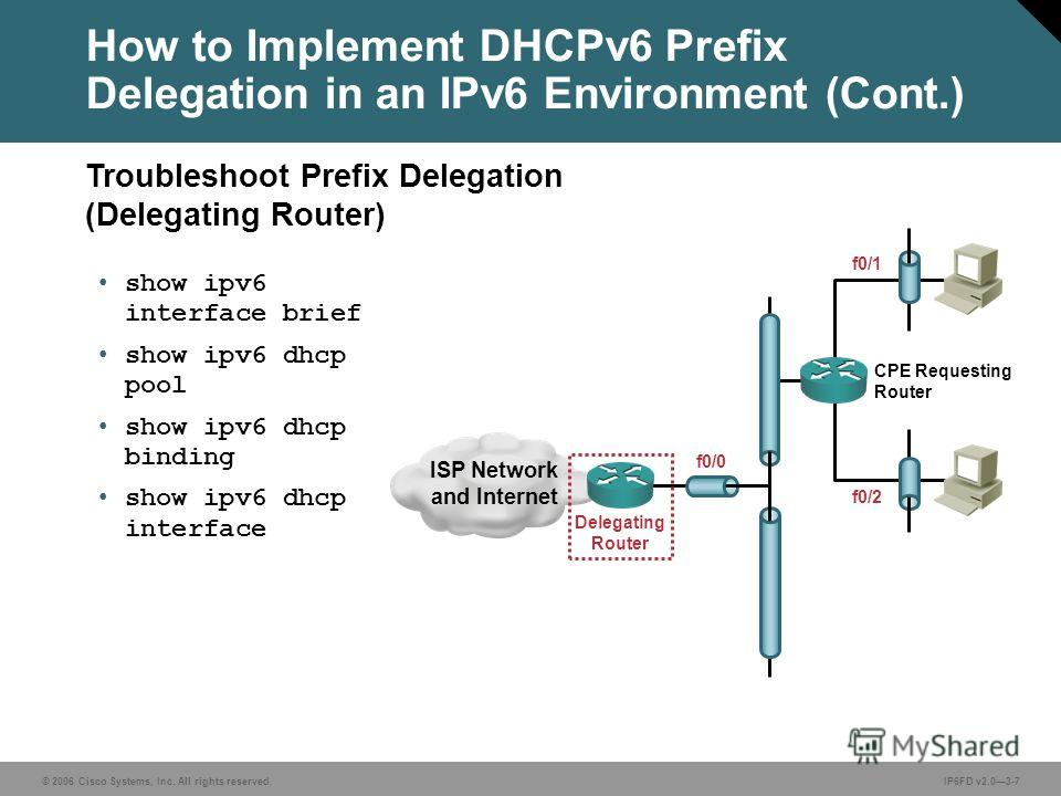 © 2006 Cisco Systems, Inc. All rights reserved.IP6FD v2.03-7 Troubleshoot Prefix Delegation (Delegating Router) How to Implement DHCPv6 Prefix Delegation in an IPv6 Environment (Cont.) show ipv6 interface brief show ipv6 dhcp pool show ipv6 dhcp bind