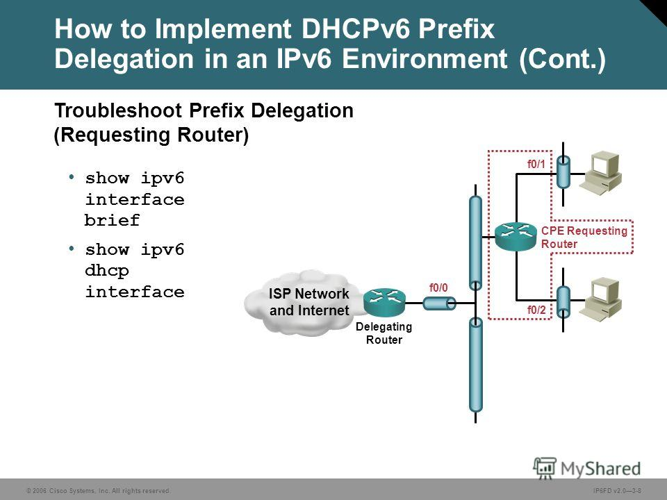 © 2006 Cisco Systems, Inc. All rights reserved.IP6FD v2.03-8 show ipv6 interface brief show ipv6 dhcp interface Troubleshoot Prefix Delegation (Requesting Router) How to Implement DHCPv6 Prefix Delegation in an IPv6 Environment (Cont.) f0/1 f0/0 ISP