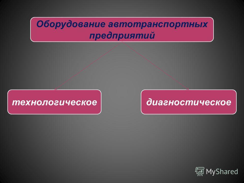 Оборудование автотранспортных предприятий технологическоедиагностическое