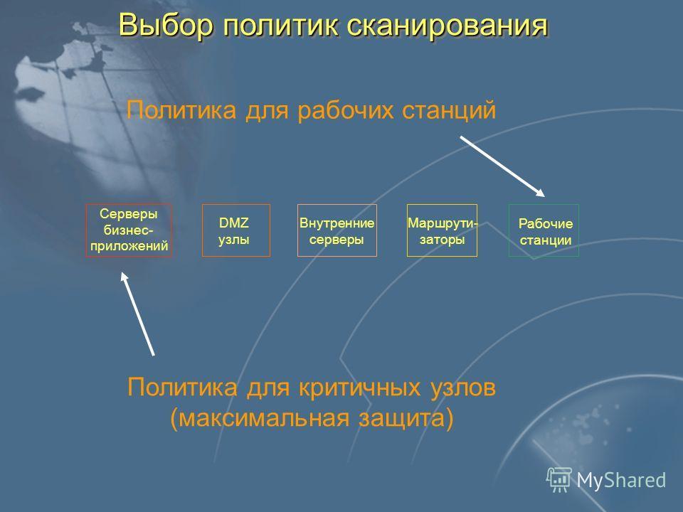 Выбор политик сканирования Серверы бизнес- приложений DMZ узлы Внутренние серверы Маршрути- заторы Рабочие станции Политика для критичных узлов (максимальная защита) Политика для рабочих станций