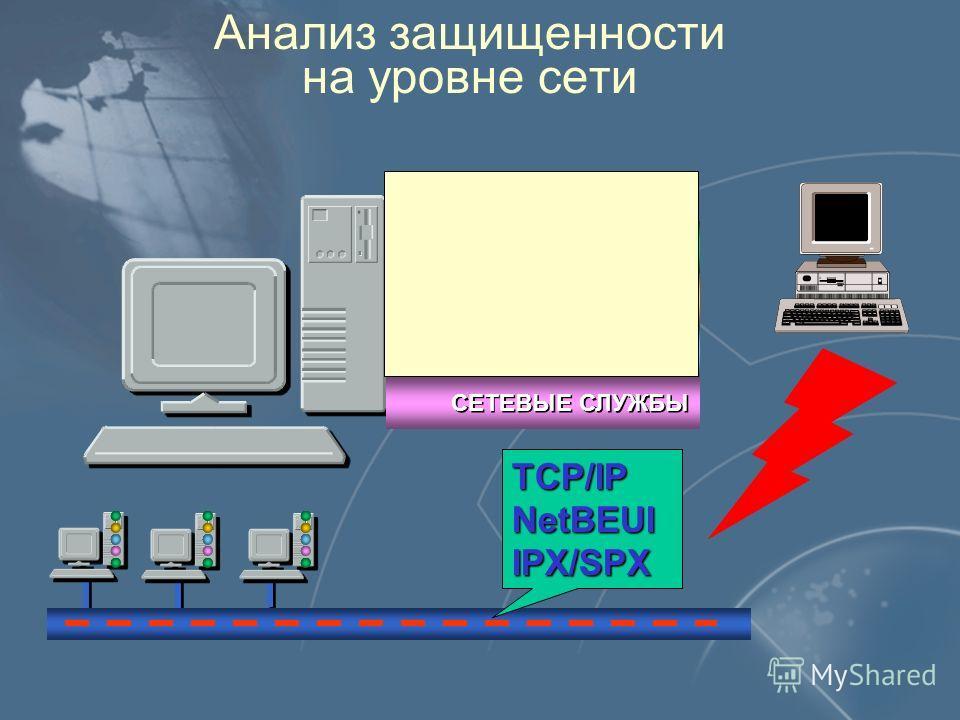 ПРИЛОЖЕНИЯ СУБД ОС СЕТЕВЫЕ СЛУЖБЫ ПОЛЬЗОВАТЕЛИ TCP/IPNetBEUIIPX/SPX Анализ защищенности на уровне сети