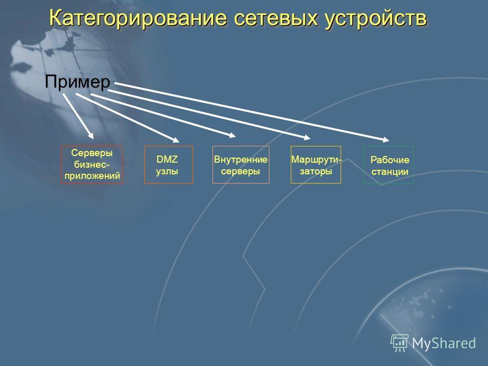 Категорирование сетевых устройств Серверы бизнес- приложений DMZ узлы Внутренние серверы Маршрути- заторы Рабочие станции Пример