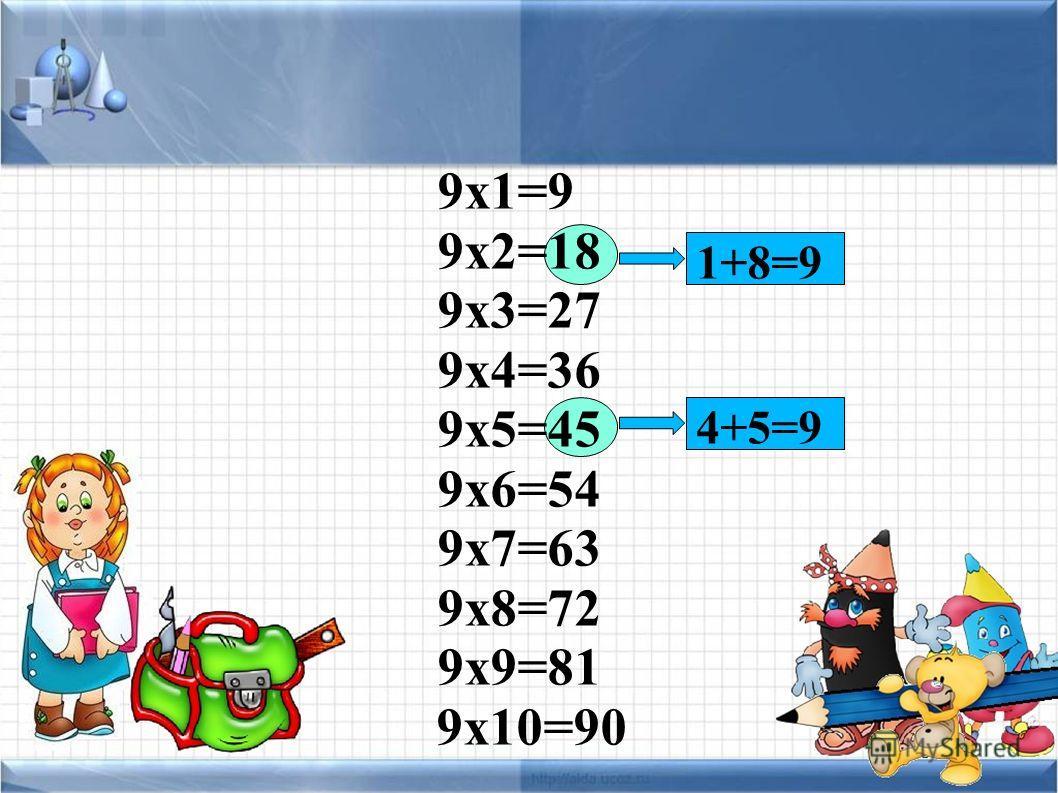 1+8=9 9 х 1=9 9 х 2=18 9 х 3=27 9 х 4=36 9 х 5=45 9 х 6=54 9 х 7=63 9 х 8=72 9 х 9=81 9 х 10=90 4+5=9