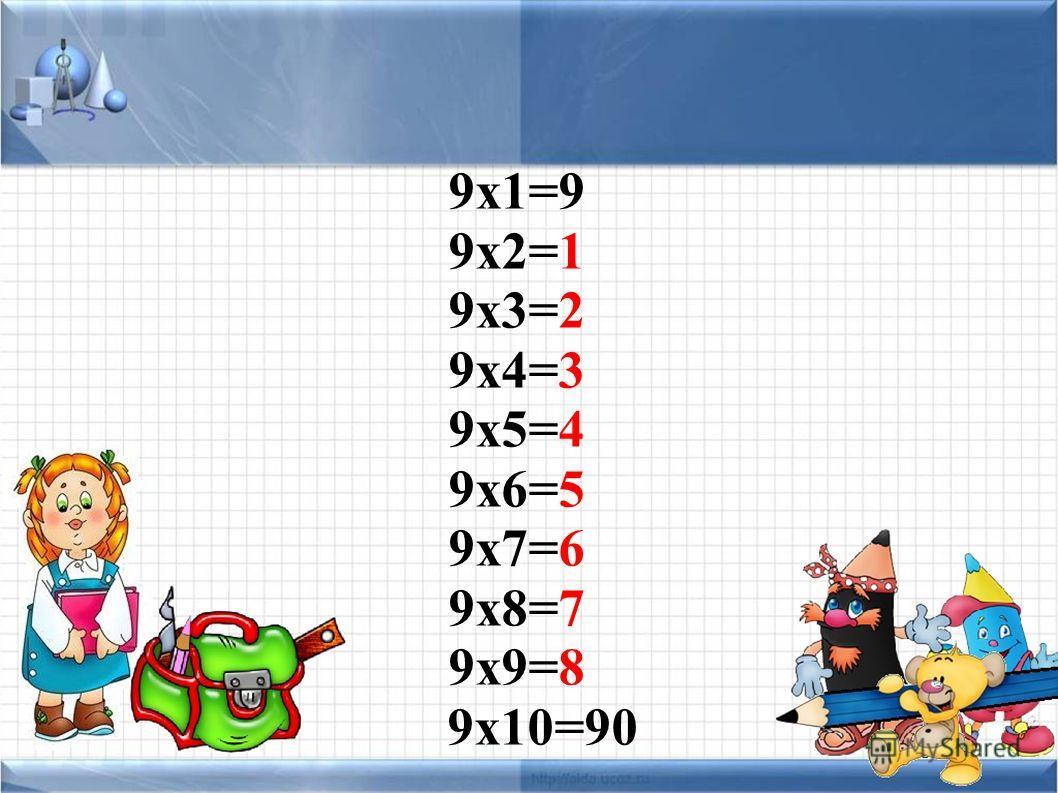 9 х 1=9 9 х 2=1 9 х 3=2 9 х 4=3 9 х 5=4 9 х 6=5 9 х 7=6 9 х 8=7 9 х 9=8 9 х 10=90
