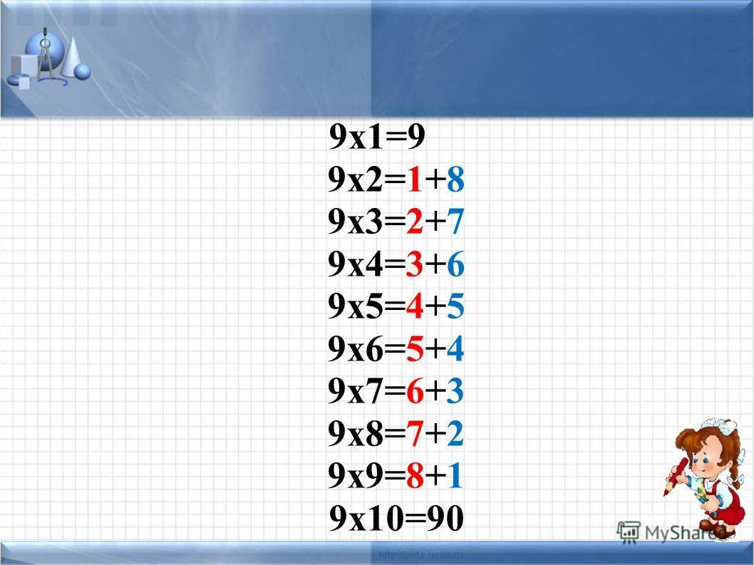 9 х 1=9 9 х 2=1+8 9 х 3=2+7 9 х 4=3+6 9 х 5=4+5 9 х 6=5+4 9 х 7=6+3 9 х 8=7+2 9 х 9=8+1 9 х 10=90