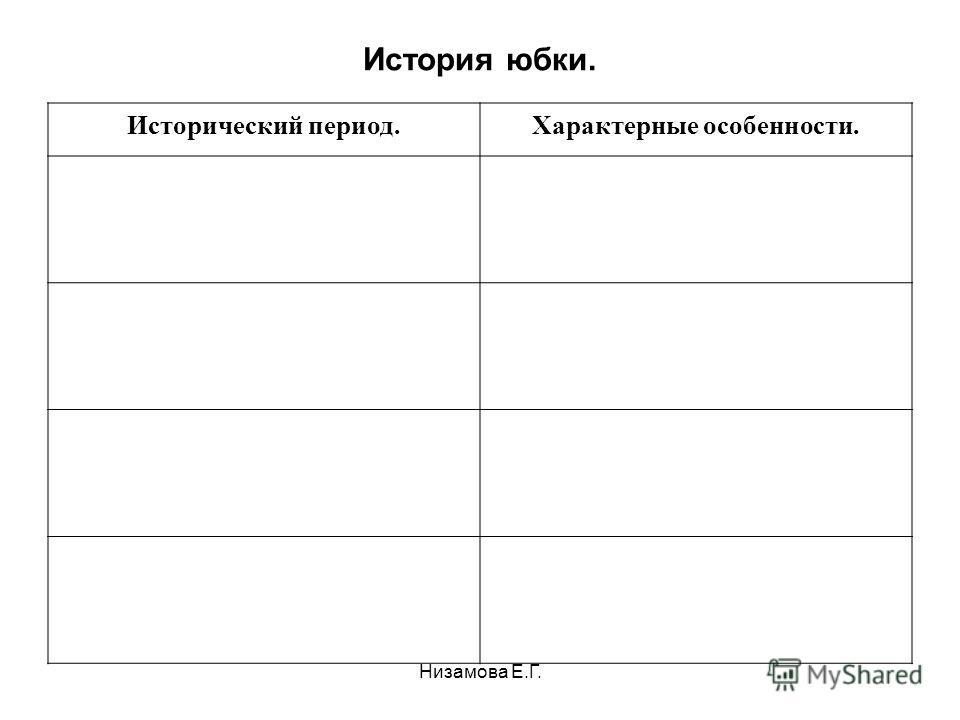 Низамова Е.Г. История юбки. Исторический период.Характерные особенности.