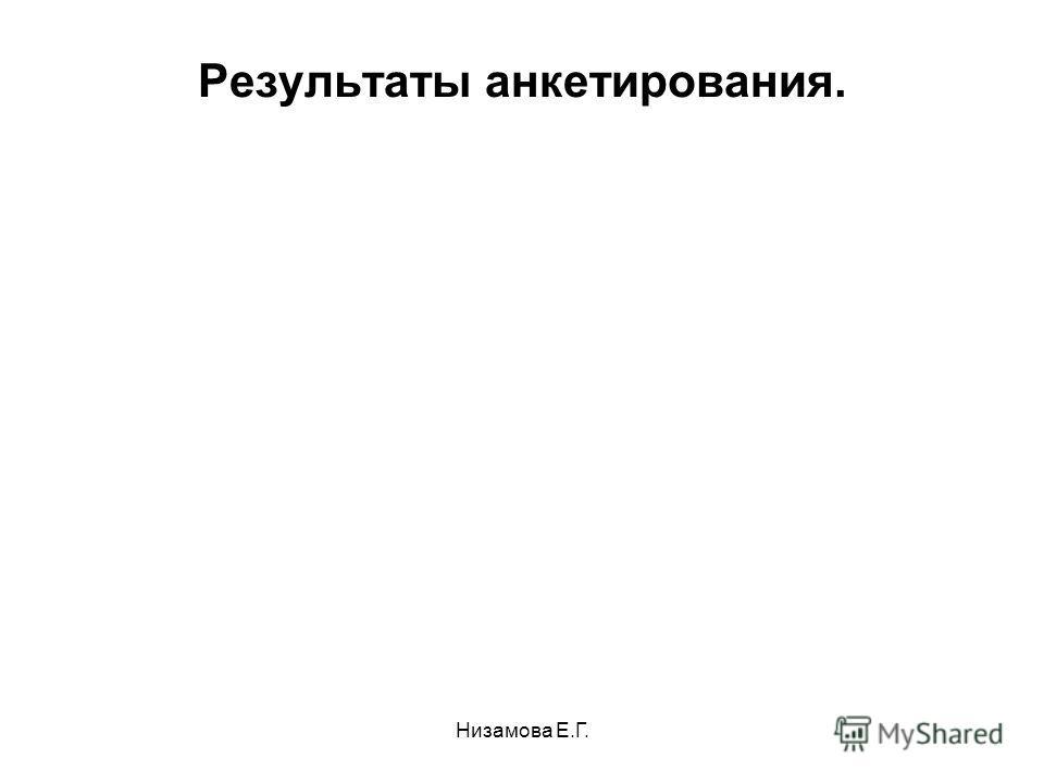 Низамова Е.Г. Результаты анкетирования.