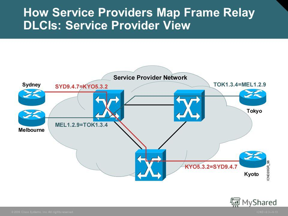 © 2006 Cisco Systems, Inc. All rights reserved. ICND v2.36-13 How Service Providers Map Frame Relay DLCIs: Service Provider View