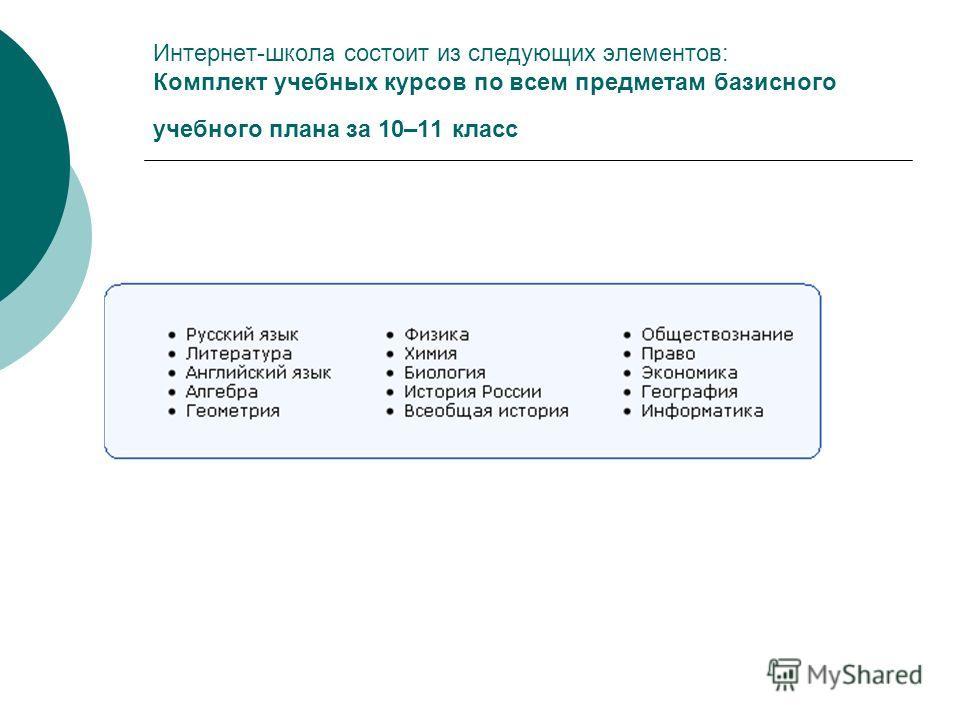 Интернет-школа состоит из следующих элементов: Комплект учебных курсов по всем предметам базисного учебного плана за 10–11 класс