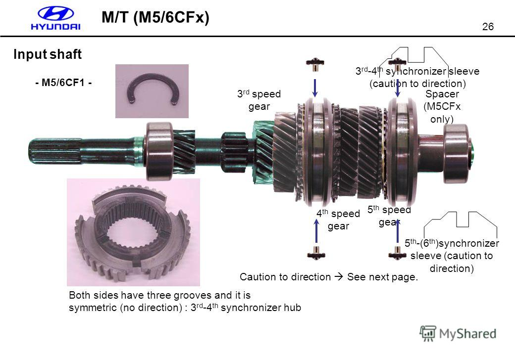 26 Input shaft Both sides have three grooves and it is symmetric (no direction) : 3 rd -4 th synchronizer hub 3 rd speed gear 3 rd -4 th synchronizer sleeve (caution to direction) 4 th speed gear 5 th speed gear Caution to direction See next page. 5