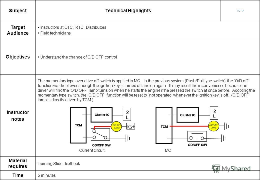 SubjectTechnical Highlights MC-TA Target Audience Instructors at OTC, RTC, Distributors Field technicians Objectives Understand the change of O/D OFF control Instructor notes The momentary type over drive off switch is applied in MC. In the previous
