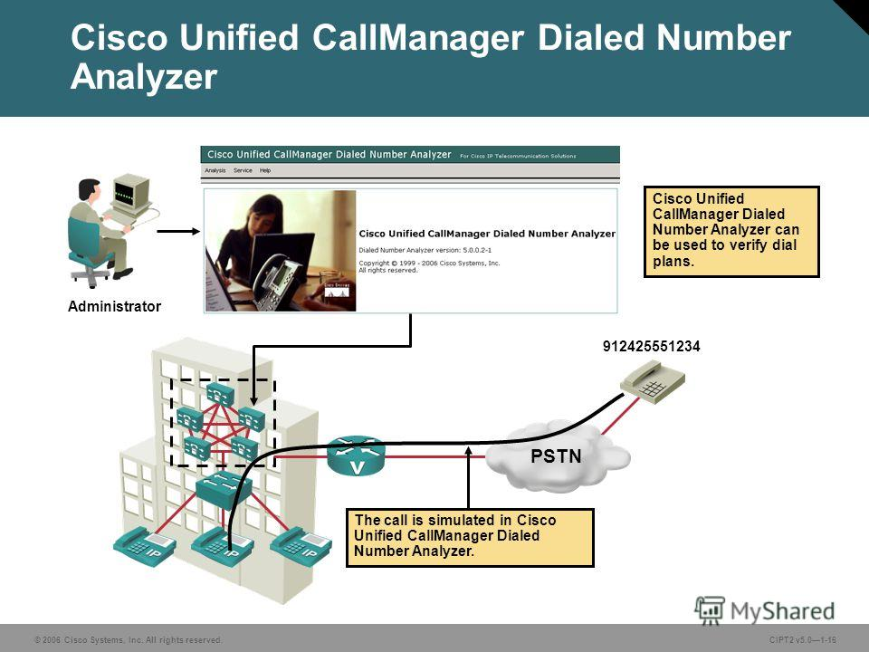 © 2006 Cisco Systems, Inc. All rights reserved.CIPT2 v5.01-16 PSTN Cisco Unified CallManager Dialed Number Analyzer 912425551234 Cisco Unified CallManager Dialed Number Analyzer can be used to verify dial plans. Administrator The call is simulated in