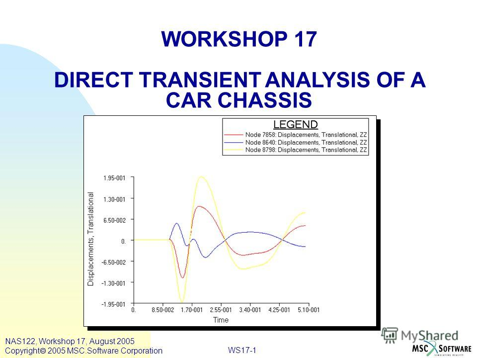 WS17-1 WORKSHOP 17 DIRECT TRANSIENT ANALYSIS OF A CAR CHASSIS NAS122, Workshop 17, August 2005 Copyright 2005 MSC.Software Corporation