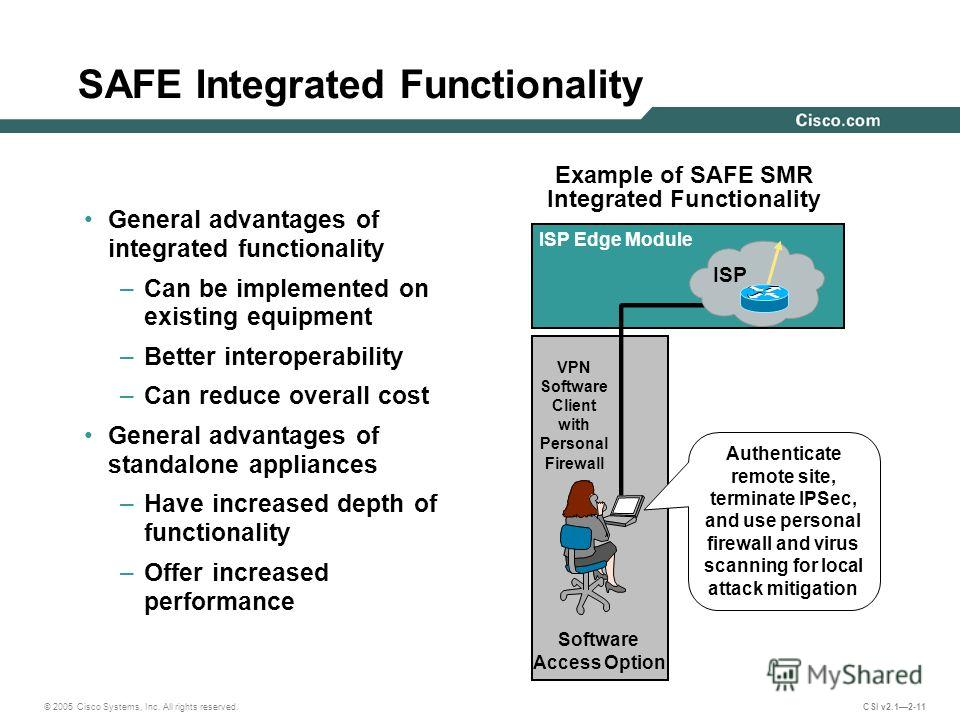 © 2005 Cisco Systems, Inc. All rights reserved. CSI v2.12-11 SAFE Integrated Functionality General advantages of integrated functionality –Can be implemented on existing equipment –Better interoperability –Can reduce overall cost General advantages o