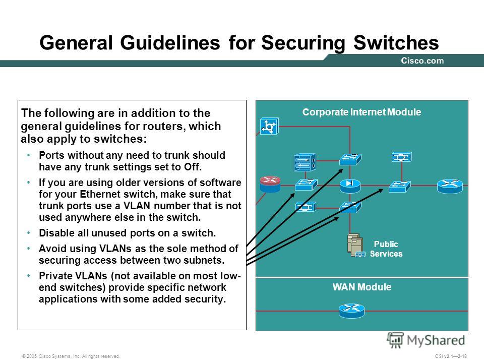 © 2005 Cisco Systems, Inc. All rights reserved. CSI v2.12-18 Corporate Internet Module WAN Module Public Services General Guidelines for Securing Switches The following are in addition to the general guidelines for routers, which also apply to switch