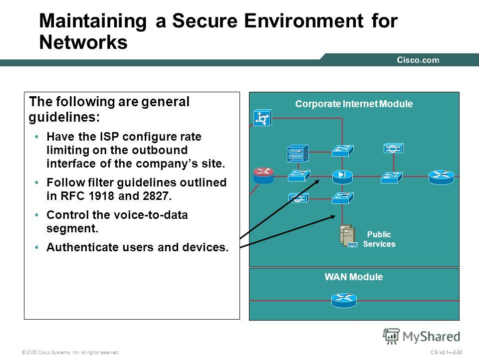 © 2005 Cisco Systems, Inc. All rights reserved. CSI v2.12-22 Corporate Internet Module WAN Module Public Services Maintaining a Secure Environment for Networks The following are general guidelines: Have the ISP configure rate limiting on the outbound