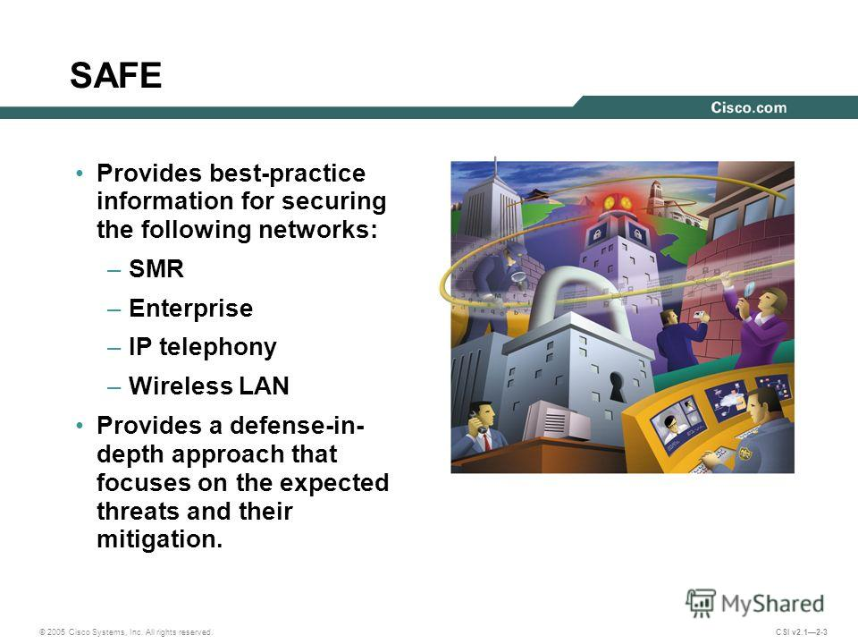 © 2005 Cisco Systems, Inc. All rights reserved. CSI v2.12-3 SAFE Provides best-practice information for securing the following networks: –SMR –Enterprise –IP telephony –Wireless LAN Provides a defense-in- depth approach that focuses on the expected t