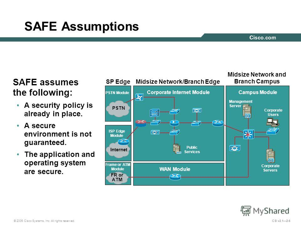 © 2005 Cisco Systems, Inc. All rights reserved. CSI v2.12-6 SAFE Assumptions SAFE assumes the following: A security policy is already in place. A secure environment is not guaranteed. The application and operating system are secure. SP Edge Midsize N