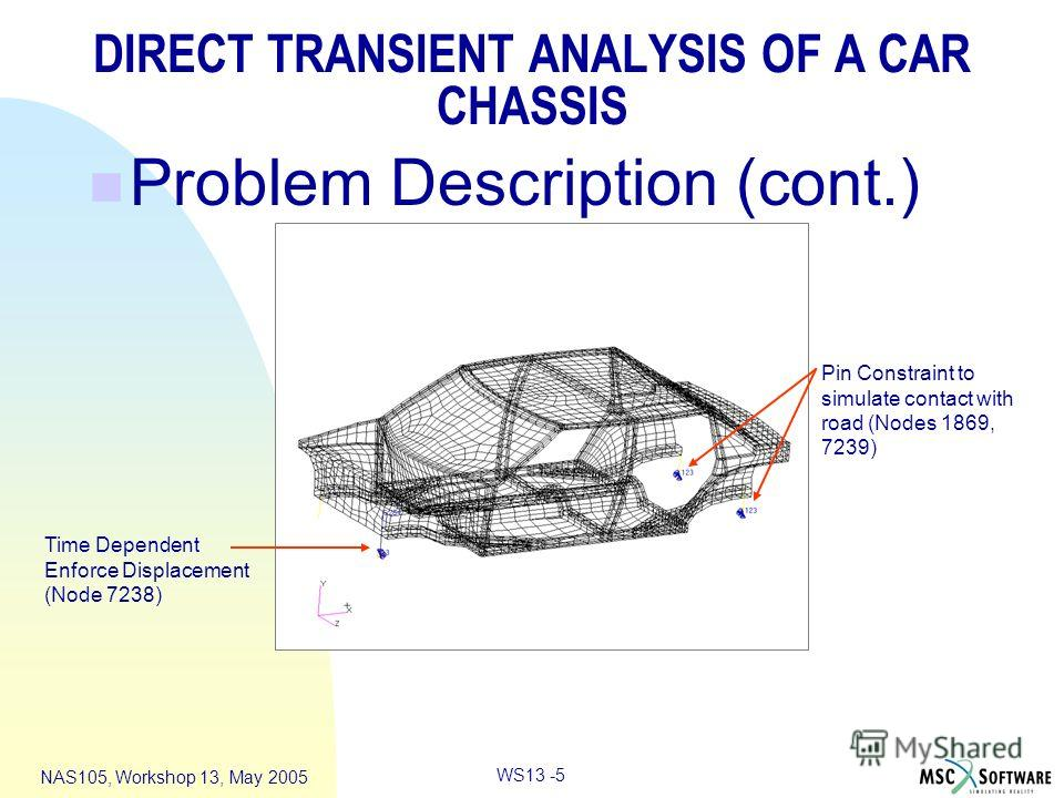 WS13 -5 NAS105, Workshop 13, May 2005 DIRECT TRANSIENT ANALYSIS OF A CAR CHASSIS n Problem Description (cont.) Time Dependent Enforce Displacement (Node 7238) Pin Constraint to simulate contact with road (Nodes 1869, 7239)