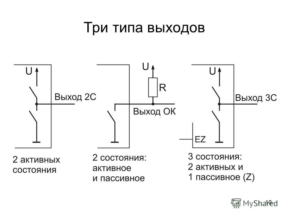 10 Три типа выходов