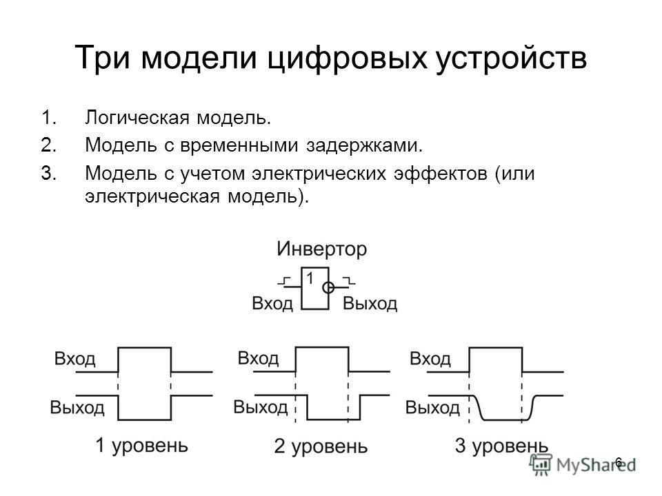 6 Три модели цифровых устройств 1. Логическая модель. 2. Модель с временными задержками. 3. Модель с учетом электрических эффектов (или электрическая модель).