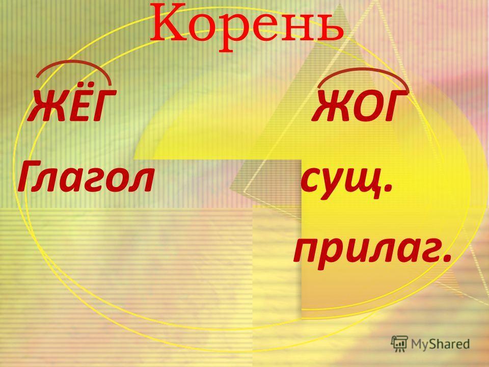 Корень ЖЁГ ЖОГ Глагол сущ. прилаг.