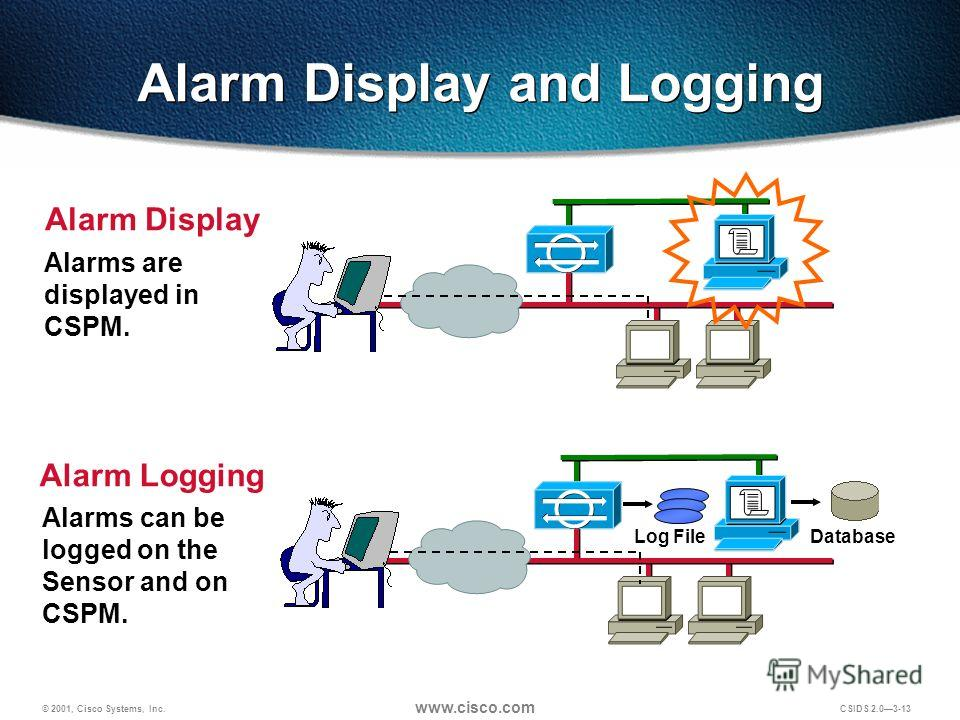 © 2001, Cisco Systems, Inc. www.cisco.com CSIDS 2.03-13 Alarm Display Alarms are displayed in CSPM. Alarm Logging Alarms can be logged on the Sensor and on CSPM. Log FileDatabase Alarm Display and Logging
