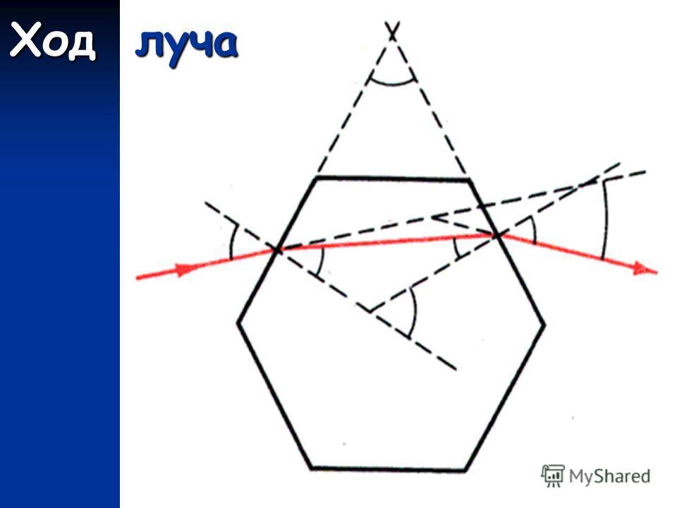 Что такое гало? теория самого простого 22 градусного гало Выглядит как круглая радуга вокруг солнца или луны. Ближний к солнцу край всегда красного цвета, кроме красного и оранжевого других цветов часто не видно. Гало возникает вследствие преломления