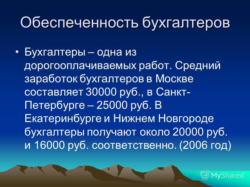 Обеспеченность бухгалтеров Бухгалтеры – одна из дорогооплачиваемых работ. Средний заработок бухгалтеров в Москве составляет 30000 руб., в Санкт- Петербурге – 25000 руб. В Екатеринбурге и Нижнем Новгороде бухгалтеры получают около 20000 руб. и 16000 р