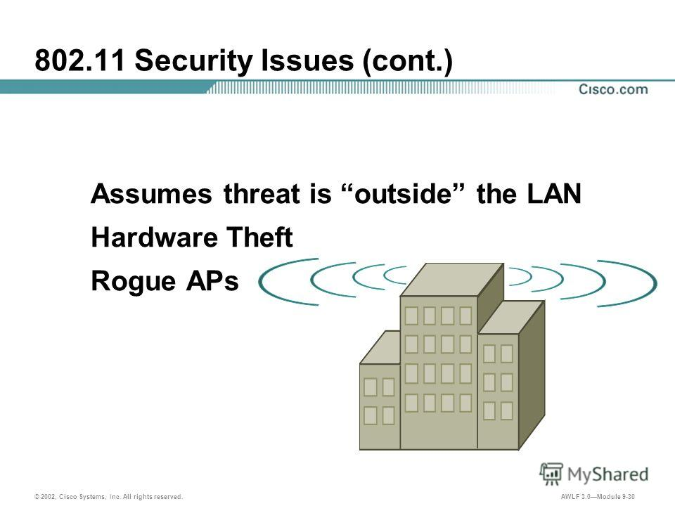 © 2002, Cisco Systems, Inc. All rights reserved. AWLF 3.0Module 9-30 802.11 Security Issues (cont.) Assumes threat is outside the LAN Hardware Theft Rogue APs
