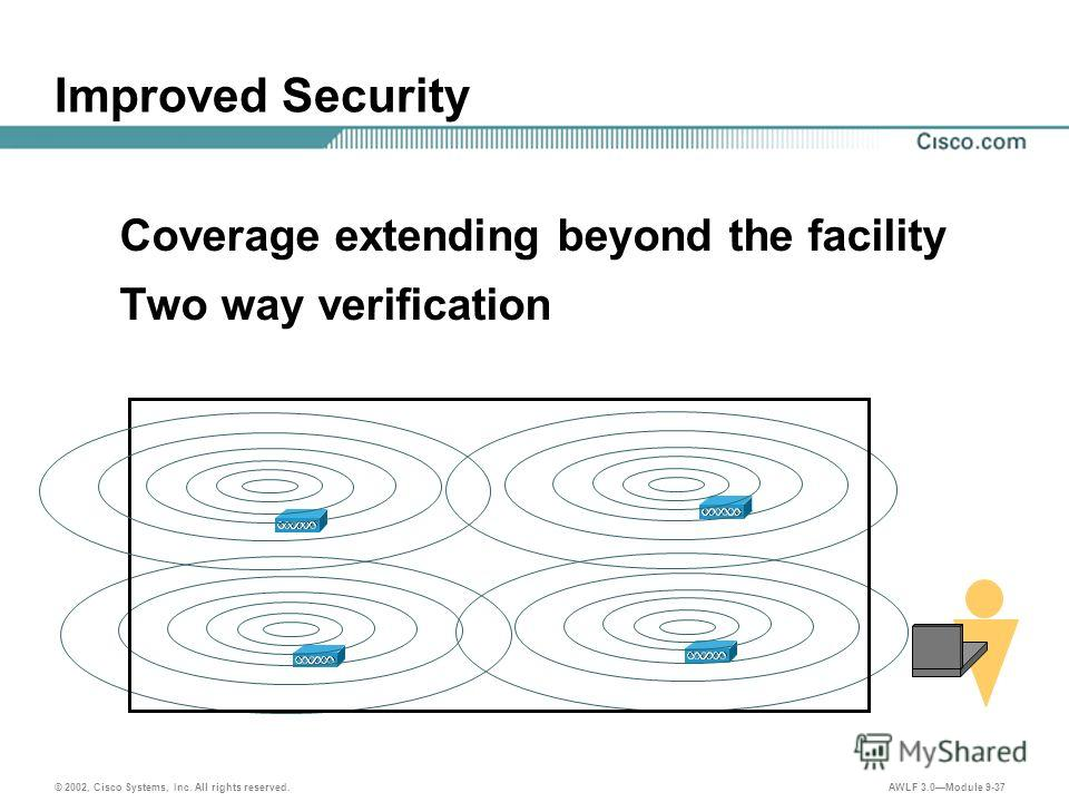 © 2002, Cisco Systems, Inc. All rights reserved. AWLF 3.0Module 9-37 Improved Security Coverage extending beyond the facility Two way verification