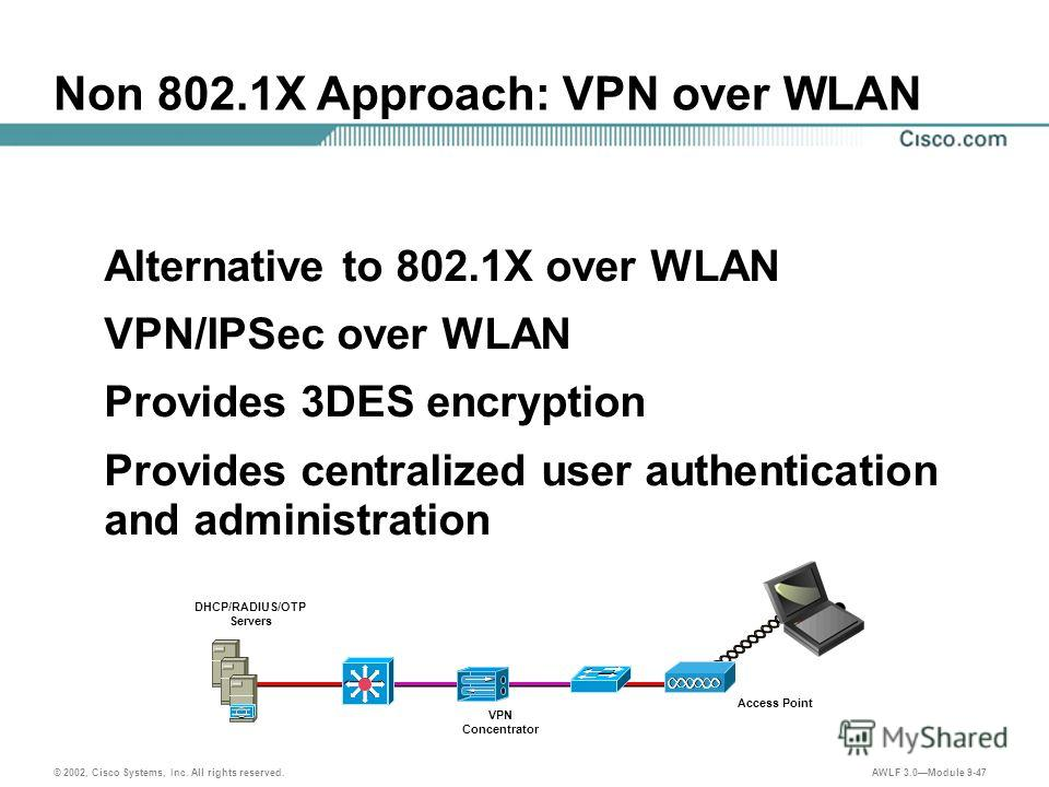 © 2002, Cisco Systems, Inc. All rights reserved. AWLF 3.0Module 9-47 Non 802.1X Approach: VPN over WLAN Alternative to 802.1X over WLAN VPN/IPSec over WLAN Provides 3DES encryption Provides centralized user authentication and administration VPN Conce