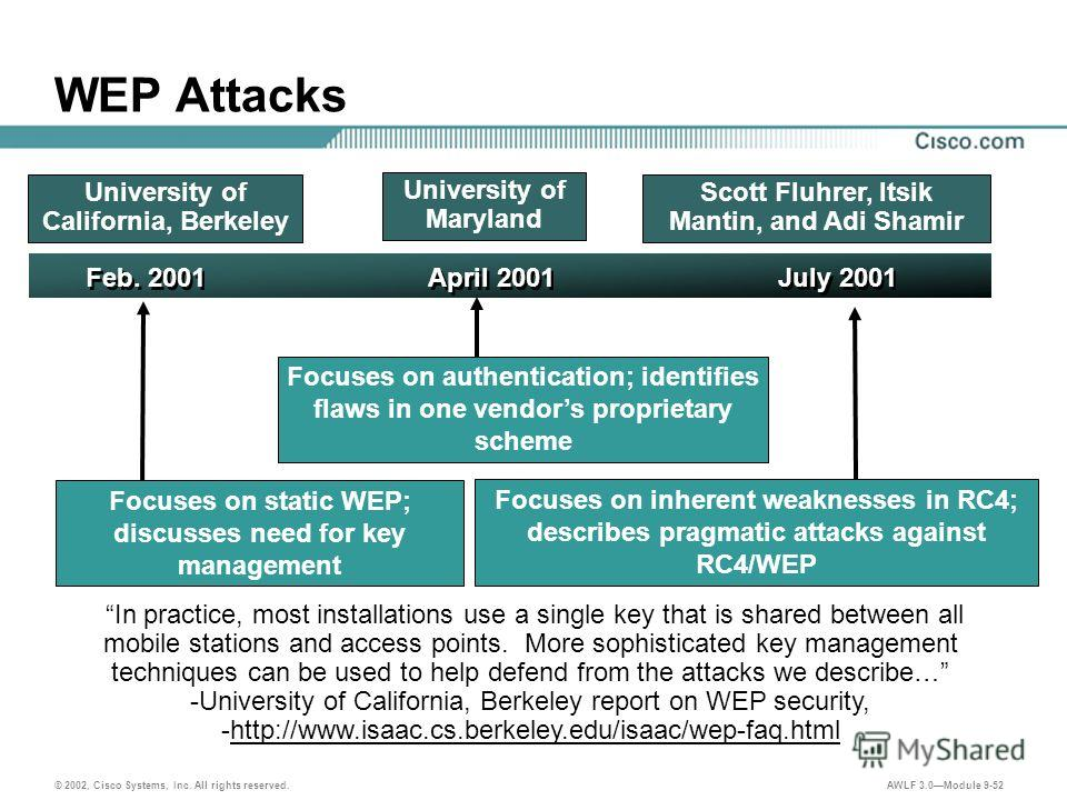 © 2002, Cisco Systems, Inc. All rights reserved. AWLF 3.0Module 9-52 WEP Attacks University of California, Berkeley University of Maryland Scott Fluhrer, Itsik Mantin, and Adi Shamir Feb. 2001 April 2001 July 2001 Focuses on static WEP; discusses nee