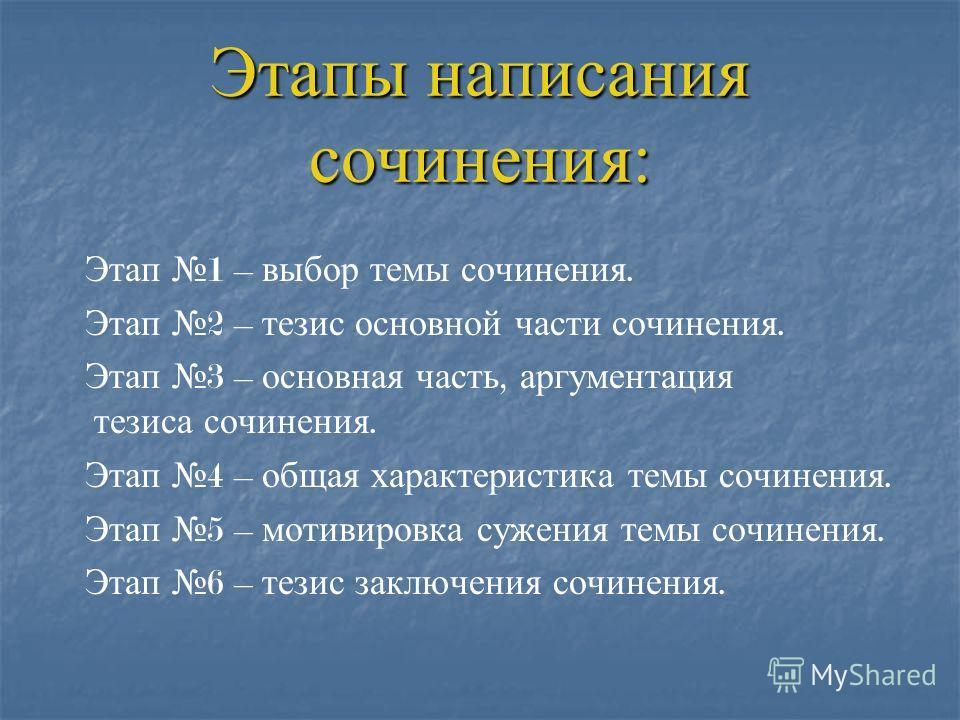 Этапы написания сочинения: Этап 1 – выбор темы сочинения. Этап 2 – тезис основной части сочинения. Этап 3 – основная часть, аргументация тезиса сочинения. Этап 4 – общая характеристика темы сочинения. Этап 5 – мотивировка сужения темы сочинения. Этап