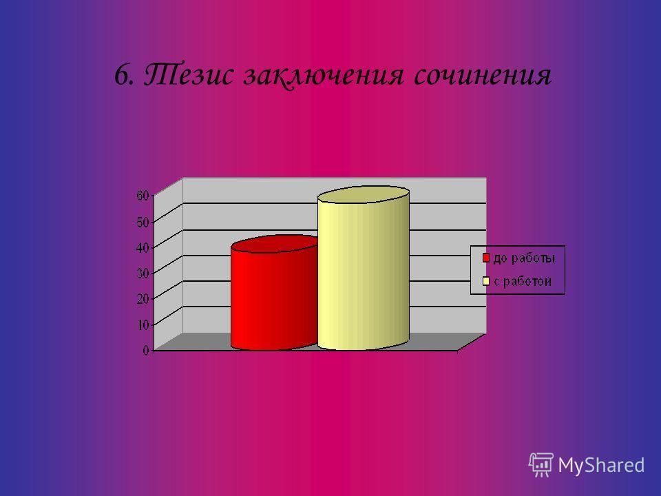 6. Тезис заключения сочинения