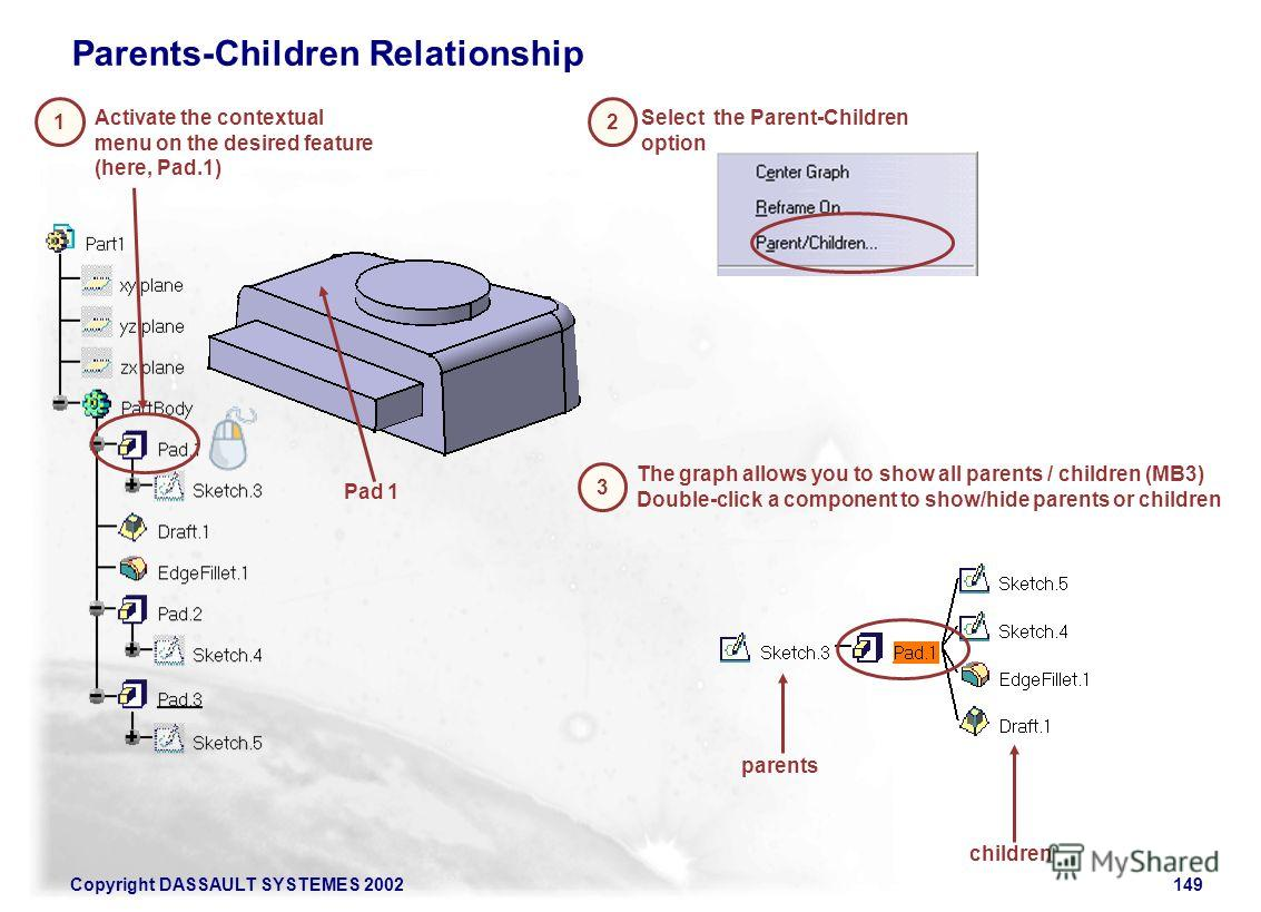 Copyright DASSAULT SYSTEMES 2002149 Pad 1 Parents-Children Relationship 2 Select the Parent-Children option 3 Activate the contextual menu on the desired feature (here, Pad.1) 1 The graph allows you to show all parents / children (MB3) Double-click a