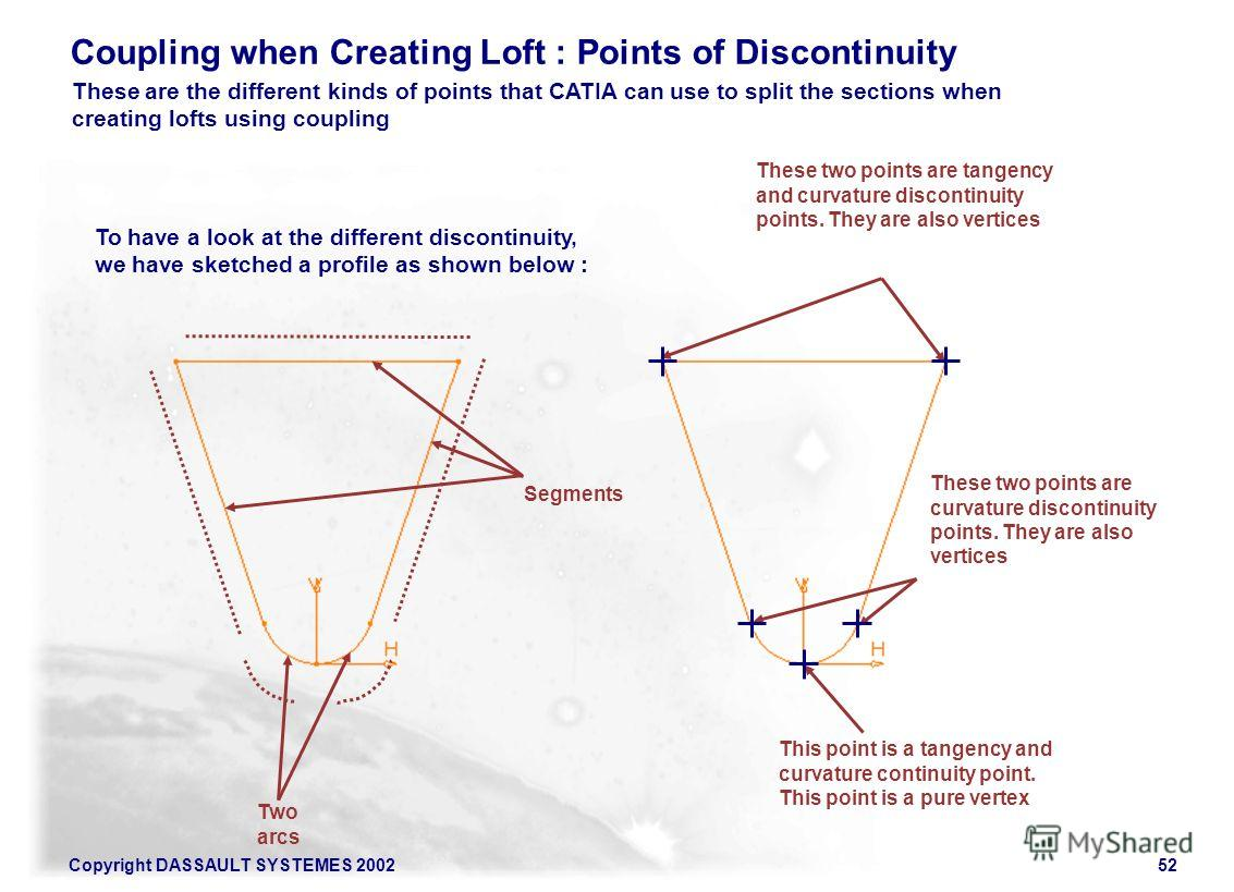Copyright DASSAULT SYSTEMES 200252 Coupling when Creating Loft : Points of Discontinuity These two points are tangency and curvature discontinuity points. They are also vertices This point is a tangency and curvature continuity point. This point is a