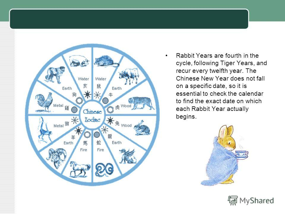 Rabbit Years are fourth in the cycle, following Tiger Years, and recur every twelfth year. The Chinese New Year does not fall on a specific date, so it is essential to check the calendar to find the exact date on which each Rabbit Year actually begin
