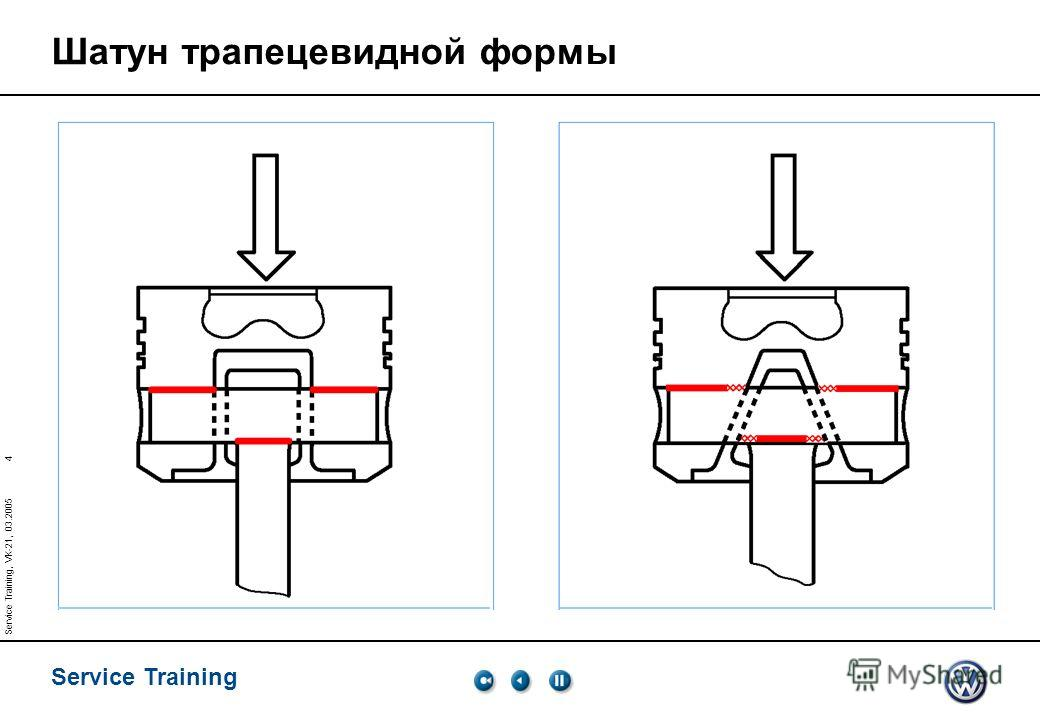 4 Service Training Service Training, VK-21, 03.2005 Шатун трапецевидной формы
