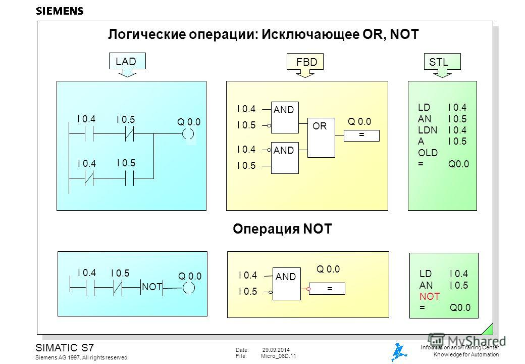 Date: 29.09.2014 File:Micro_06D.11 SIMATIC S7 Siemens AG 1997. All rights reserved. Information and Training Center Knowledge for Automation Логические операции: Исключающее OR, NOT I 0.4 I 0.5 I 0.4 I 0.5 Q 0.0 LAD OR = Q 0.0 AND I 0.4 I 0.5 AND I 0