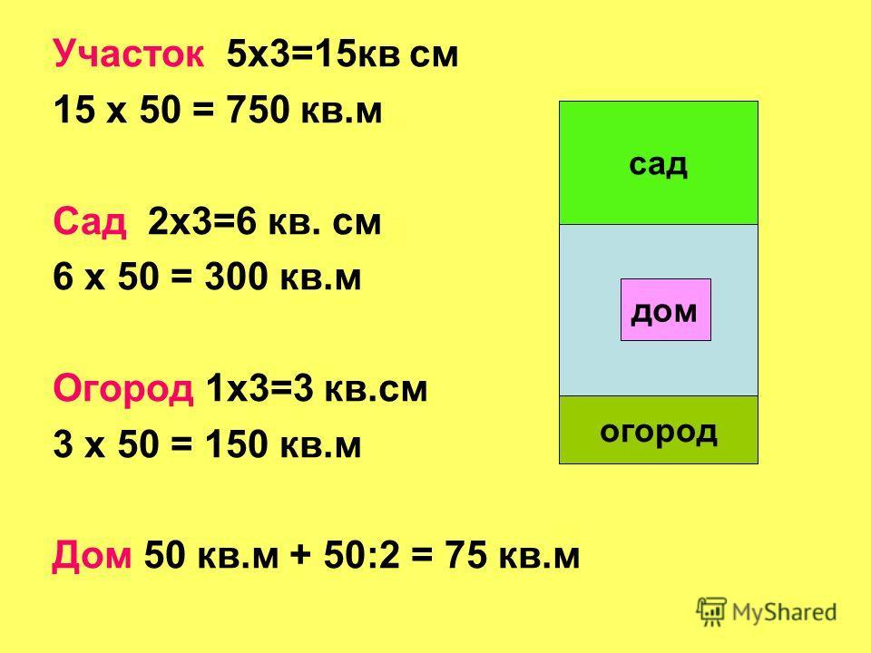 Участок 5 х 3=15 кв см 15 х 50 = 750 кв.м Сад 2 х 3=6 кв. см 6 х 50 = 300 кв.м Огород 1 х 3=3 кв.см 3 х 50 = 150 кв.м Дом 50 кв.м + 50:2 = 75 кв.м Участок сад огород дом