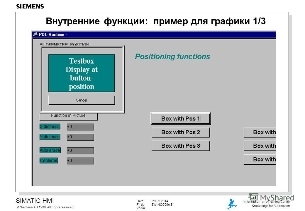 SIMATIC HMI Siemens AG 1999. All rights reserved.© Information- and Training-Center Knowledge for Automation Date: 29.09.2014 Filei:SWINCC09e.6 V5.00 Внутренние функции: пример для графики 1/3
