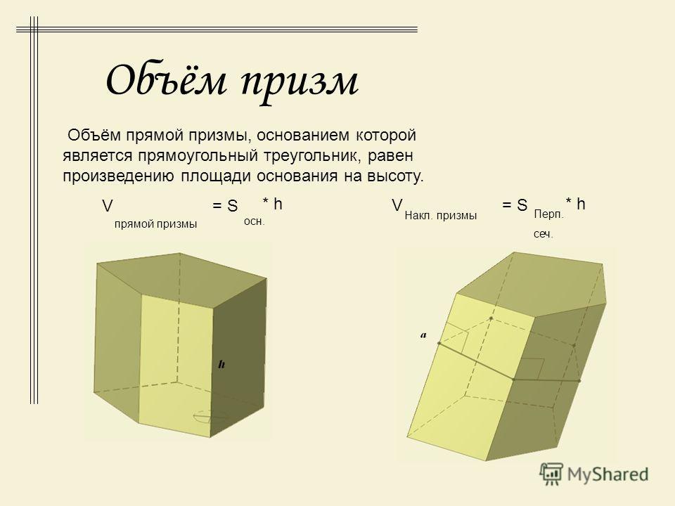 Площадь боковой поверхности – сумма площадей боковых граней Площадь боковой поверхности прямой призмы Sбок=Pосн*h Если призма наклонная: Sбок=Pперп.сечения*a P – периметр перпендикулярного сечения a –длина ребра